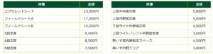 日本シリーズ席種一覧
