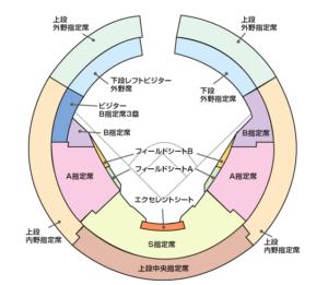 京セラドーム席の図面